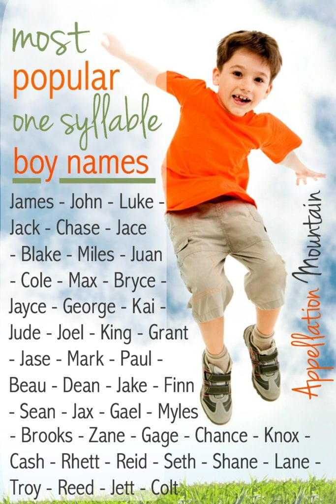 Most Popular One Syllable Boy Names Part One Appellation Mountain