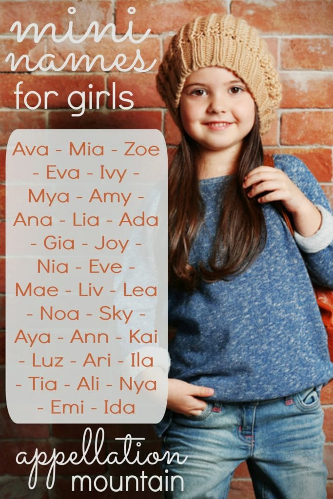 Mini Names for Girls