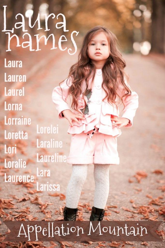 Laura Names