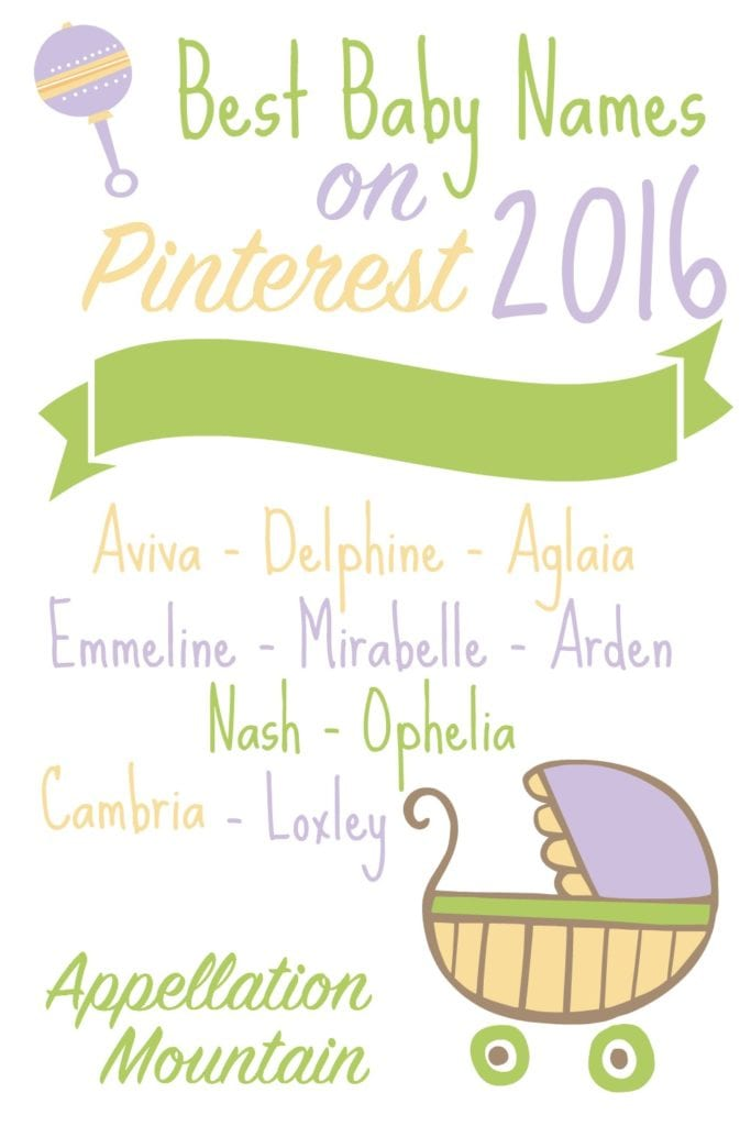 Best Pinterest Baby Names 2016