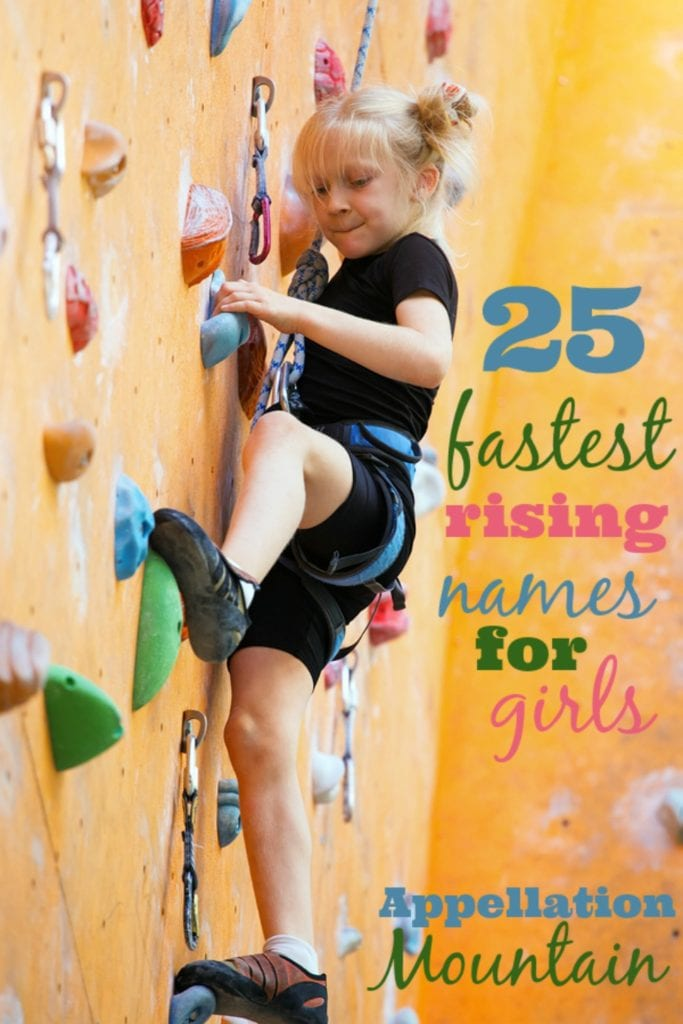 Fastest Rising Names for Girls 2016