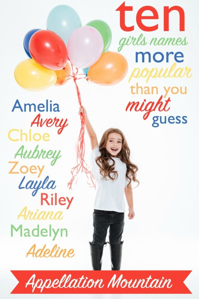 Girls Names More Popular