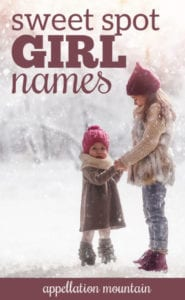 Sweet Spot Girl Names