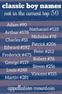 classic boy names not in top 50