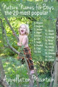 Nature Names for Boys