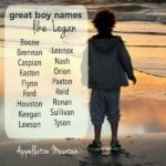 Names Like Logan: 17 Great Alternatives
