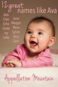 Names like Ava