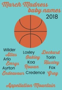 March Madness 2018 boys opening round