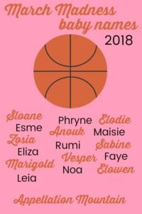 March Madness 2018 Girls Opening Round
