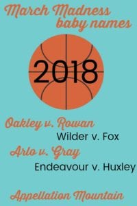 March Madness 2018: Boys Quarter Finals