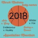 March Madness Baby Names 2018: Boys Quarter Finals