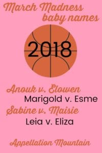 March Madness baby names 2018: Girls Quarter Finals