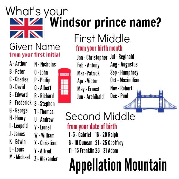 Cambridge Prince Names: Arthur, Albert, Louis