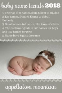 baby name trends 2018