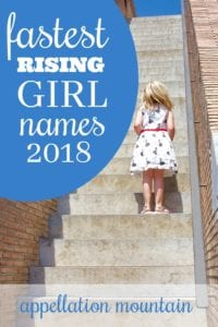 Fastest Rising Girl Names 2018