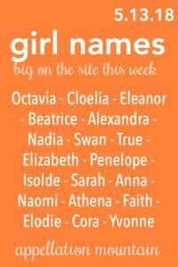 Girl Names 5.13.18