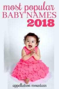 Most Popular Baby Names 2018