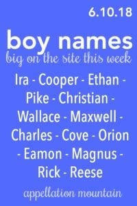 Boy Names 6.10.18