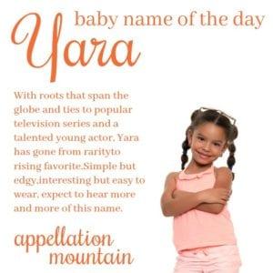 Yara: Baby Name of the Day