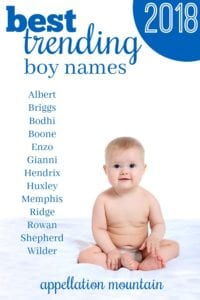 Best Trending Boy Names