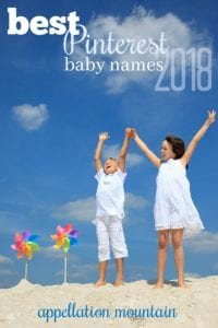 Best Pinterest baby names 2018