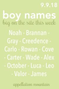 Boy Names 9.9.18