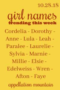 Girl Names 10.28.18