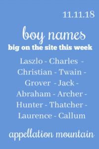 Boy Names 11.11.18