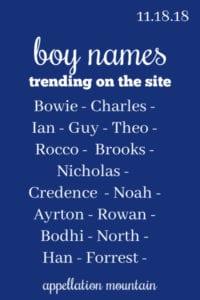 Boy Names 11.18.18