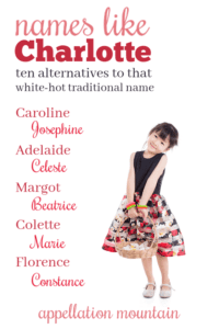 Names Like Charlotte