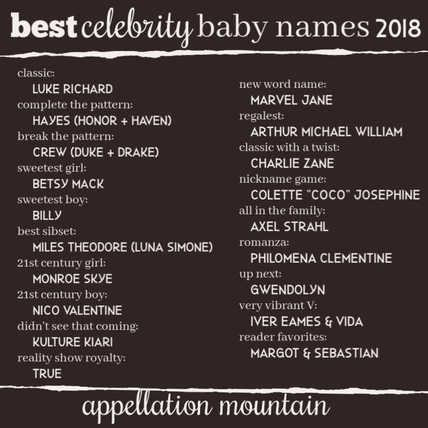 Best Celebrity Baby Names 2018 - Appellation Mountain