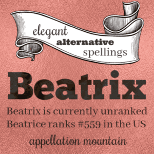 Elegant Alternative Spellings: Beatrix