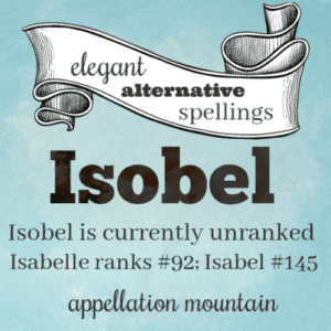 Elegant Alternative Spellings: Isobel