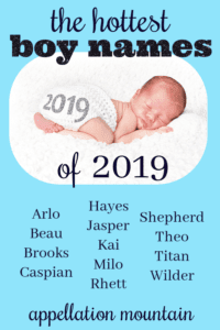 Hottest Boy Names 2019