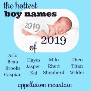 Hottest Boy Names 2019