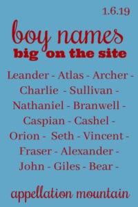 Boy Names 1.6.19