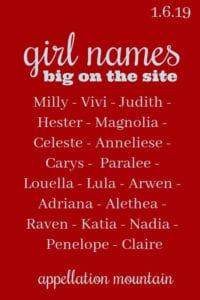 Girl Names 1.6.19