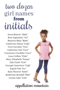 Girl Names from Initials