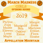 March Madness Baby Names 2019: Girls Opening Round