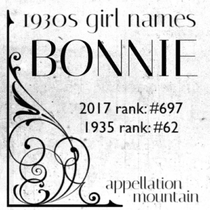 1930s Girl Names: Bonnie