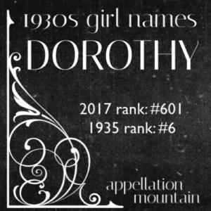 1930s Girl Names: Dorothy