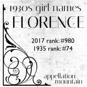 1930s Girl Names: Florence