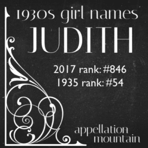 1930s Girl Names: Judith
