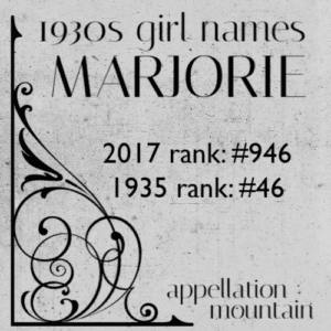 1930s Girl Names: Marjorie
