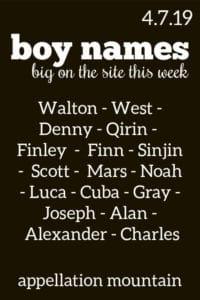 Boy Names 4.7.19