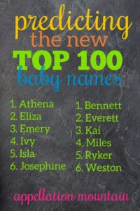New Top 100 Names of 2019