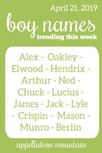 Boy Names 4.21.19