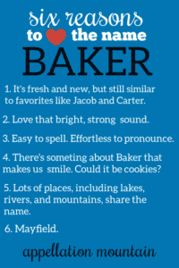 Baker: Baby Name of the Day