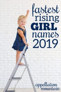Fastest Rising GIrl Names 2019