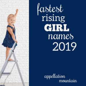 Fastest Rising GIrl Names 2019